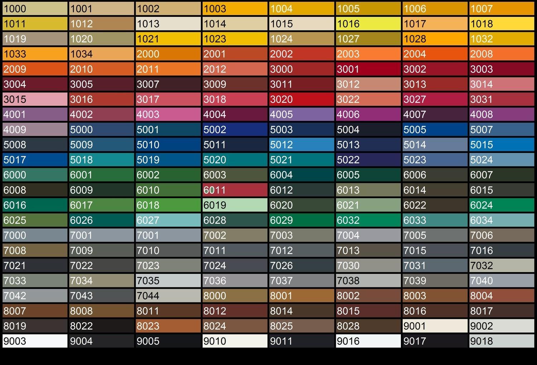 Полный каталог цветов в картинках